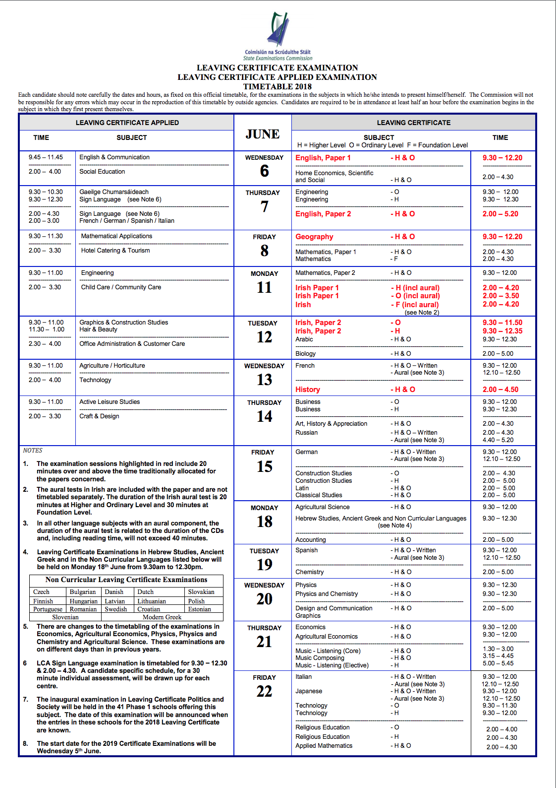 click to open: Leaving Certificate and Applied Examination Timetable 2018